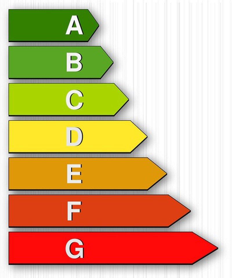 Energieeffizienzklassen bei Energie-Auskunft.de